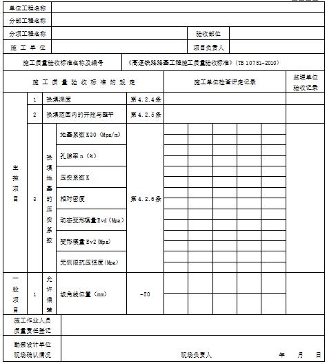 高速铁路路基工程检验批用表(304页)_2