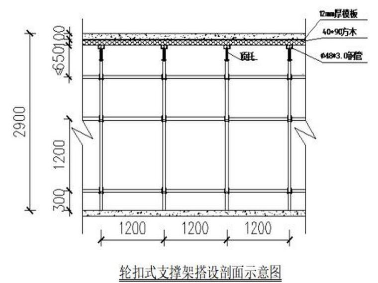 [郑州]棚改剪力墙住宅楼模板工程(轮扣式)施工方案