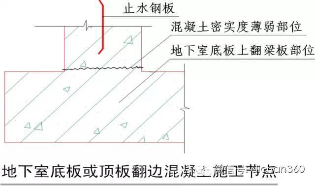 设计与项目总都寻找的:万科标准工艺工法节点图