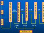 【全国】建筑工程质量创精品策划方案(共57页)