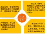 【中铁】地铁主体结构防水质量控制(27页)