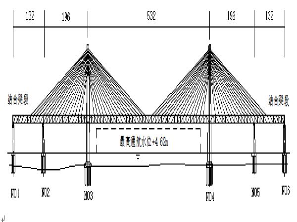 [福州]铁路公铁两用大桥施工组织设计(291页)