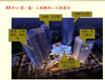 【全国】超高层建筑项目策划书(共106页)
