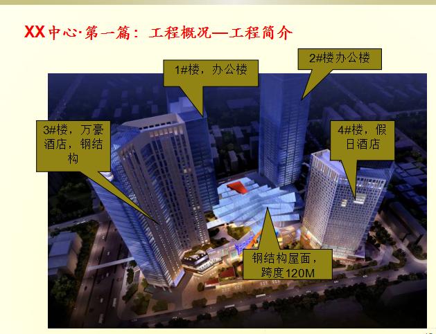[全国]超高层建筑项目策划书(共106页)