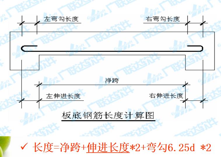 平法钢筋工程量计算讲解(梁、柱、板)_7