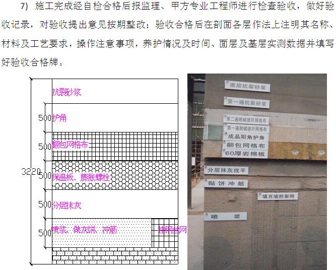 商业住宅项目样板实施计划(模板)