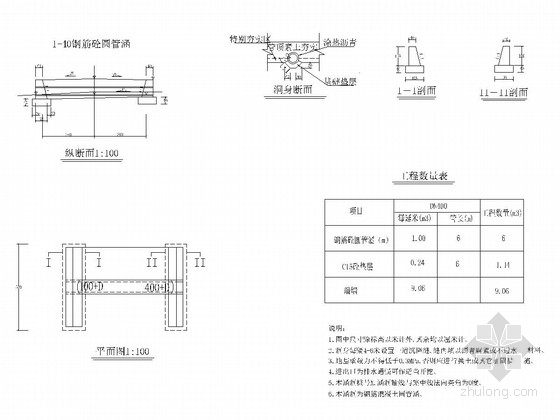 [云南]村级公路附属工程竣工图26张(圆管涵 挡土墙)