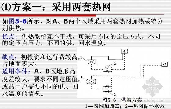 [PPT]室外基础供热管网系统设计讲义讲稿(152页)