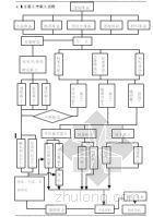 南京某大厦装饰施工组织设计