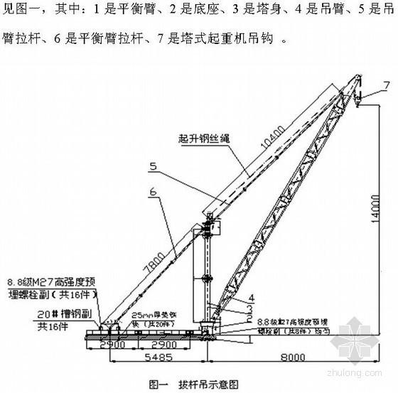 内爬式塔式起重机超高层屋面解体施工工艺(附图)