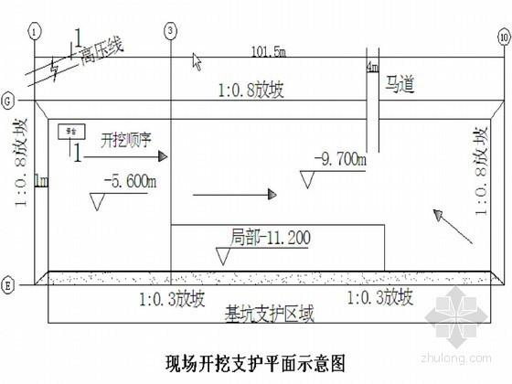 [浙江]高铁站房基坑土钉墙喷锚支护放坡开挖施工方案