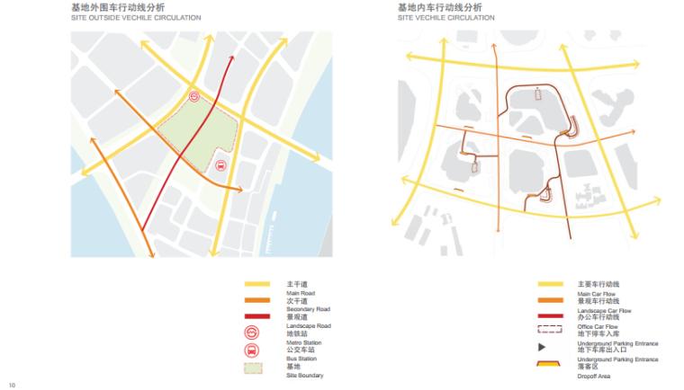[浙江]休闲开放商业绿地景观概念设计-车行道路分析