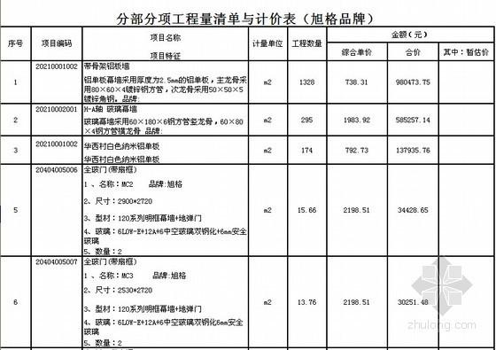 [山东]4S汽车店幕墙工程投标报价书