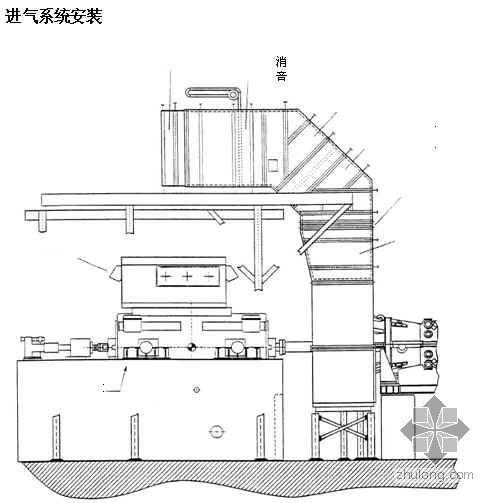 北京某热电厂燃气热电冷联供工程施工组织设计(长城杯 鲁班奖)