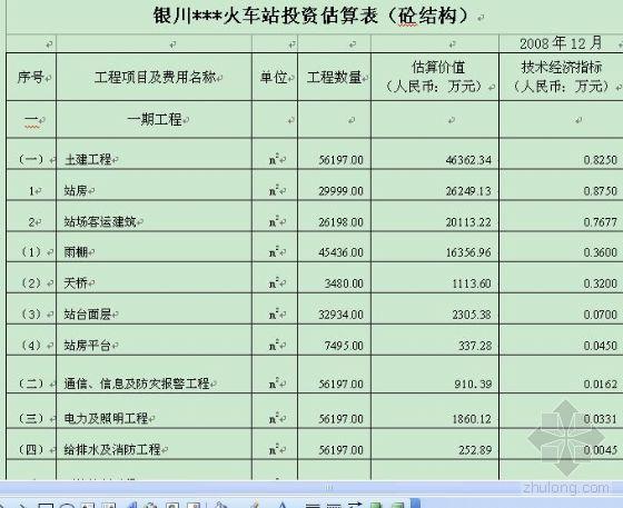 银川某火车站投资估算表(混凝土结构)