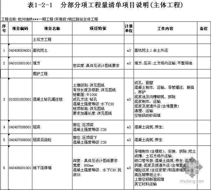 杭州地铁某站招标清单表(发售稿)
