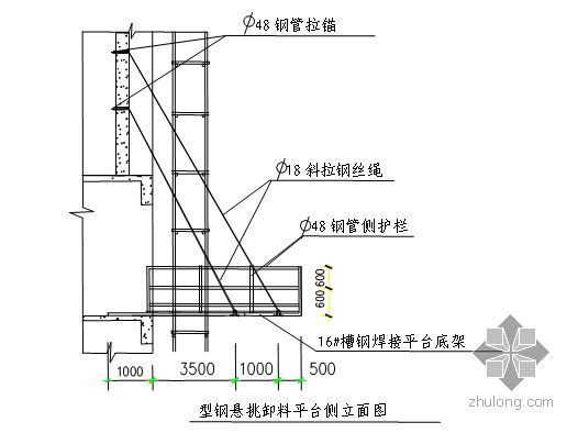 山西某高层住宅型钢悬挑卸料平台施工方案(槽钢)