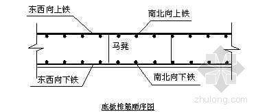 北京某工程钢筋工程施工方案(长城杯)