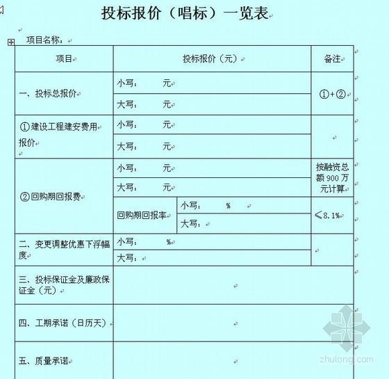 昆明某学校宿舍、食堂及实训楼工程BT项目施工招标文件(2010-11)