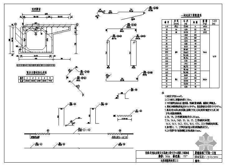 10-20m装配式先张法预应力混凝土空心板通用图(公路Ⅰ级、公路Ⅱ级)