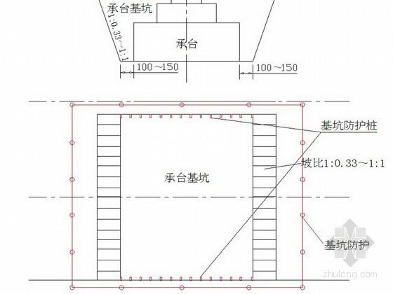 承台基坑钢板桩支护专项施工方案