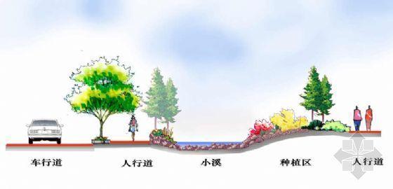 江苏小区全套景观方案-3