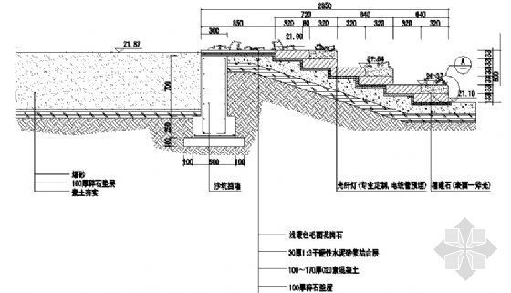 台阶剖面图七