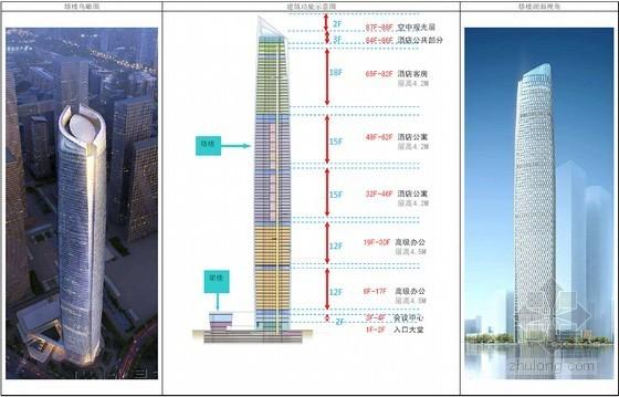 [武汉]巨柱框架核心筒结构地标性超高层综合体施工组织设计(319页附三维效果图)