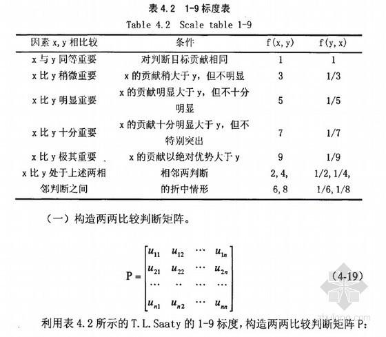 [硕士]工程量清单计价模式下水利工程评标体系创新研究[2009]