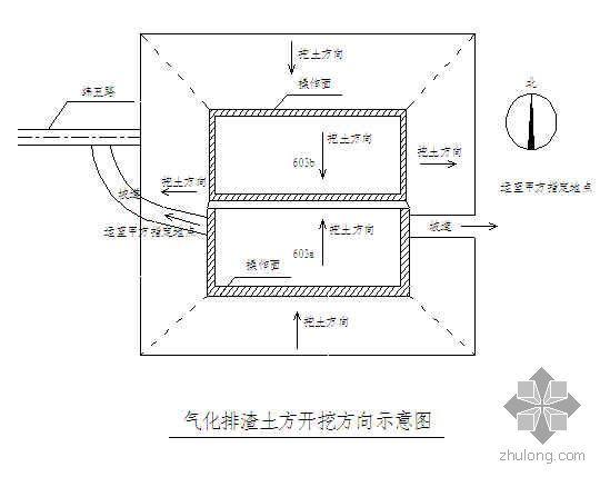 内蒙古某煤制气项目气化排渣池施工方案(满堂基础)