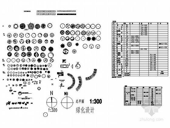 CAD植物平面图例