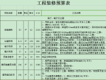 装饰工程预算书(1)