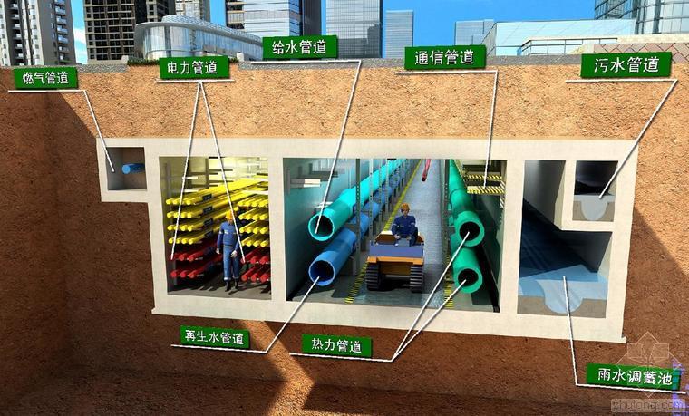 免费下载,综合管廊施工技术、隧道标准做法技术资料……