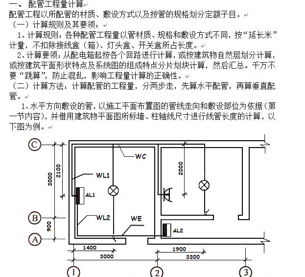 安装工程识图算量及工程造价-电气专业_3