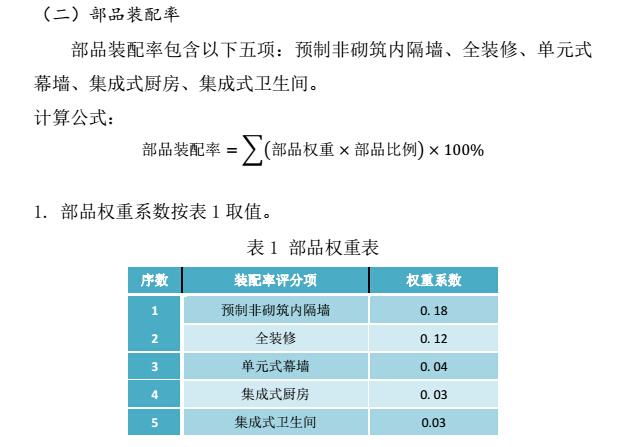 珠海市装配式建筑单体预制率和装配率