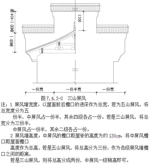 古建筑有规范了!!住建部发布《传统建筑工程技术规范》_75