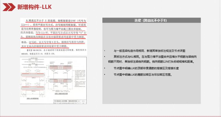 16G101图集与11G101图集区分培训_12