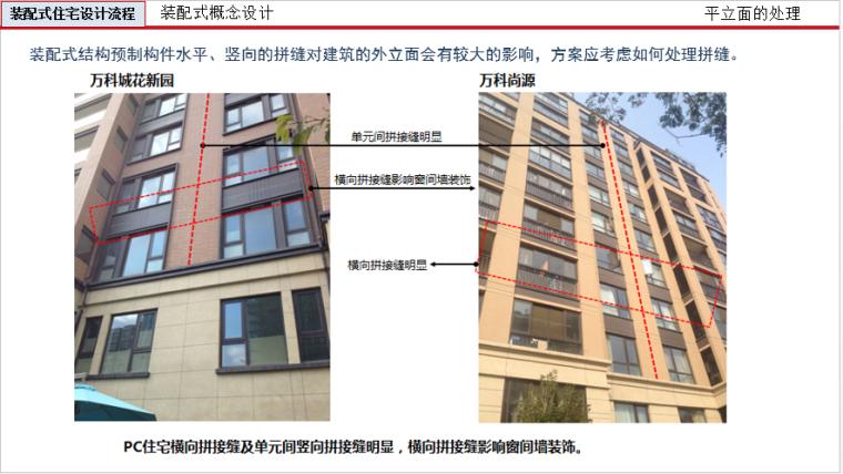 装配式建筑设计与研究(200页ppt)_16
