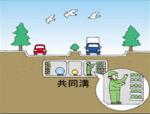 城市地下市政管线设施规划(PPT共98页)