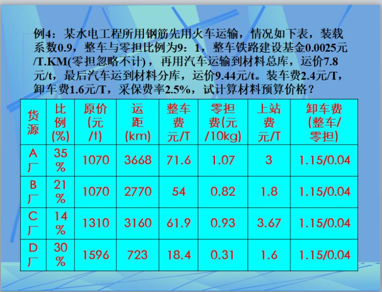 水利水电工程预算(完整版)_4