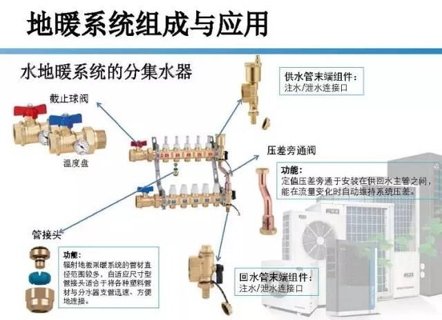 72页|空气源热泵地热系统组成及应用_15