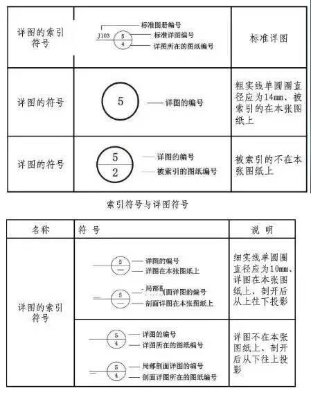 建筑施工图的一些基本知识_10