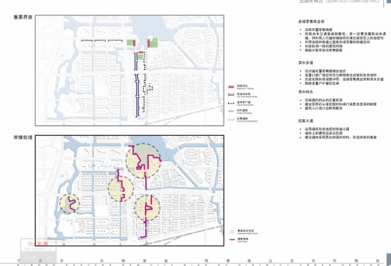 [EDAW]宁波东部新城明湖地区控制性规划-规划分析图
