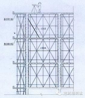 学习装配式建筑、安装施工 方案