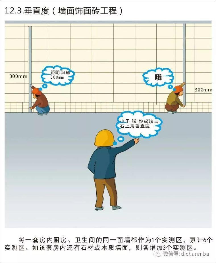详解在建工程实测实量可视化体系(全套),完美!!!!_101