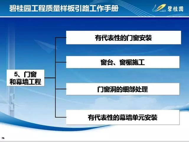 碧桂园工程质量样板引路工作手册,附件可下载!_68