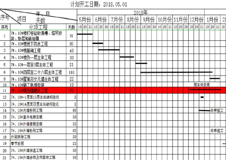 工程施工进度横道图通用表格(模板)