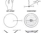 陈益峰:《梦溪笔谈》最早记载指南针