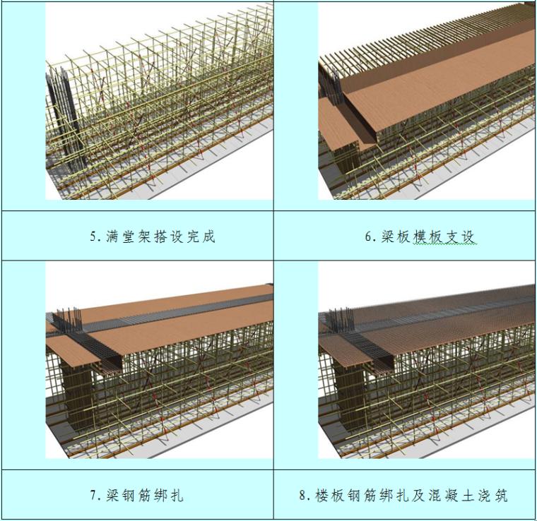 天津龙吉园框架剪力墙结构住宅工程施工组织设计(360页,海河杯)