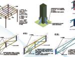 建筑工程施工现场标准化手册(临设、安全防护、标识标牌)
